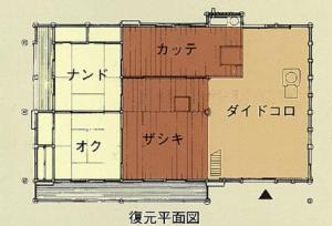 旧北島家主屋平面図